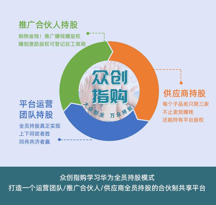 商业模式.jpg